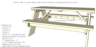 How to Build a 6 foot picnic table