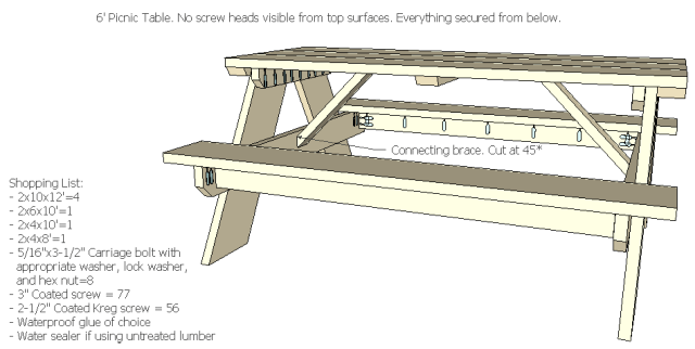 How To Build A Foot Picnic Table Jays Custom Creations - Treated lumber picnic table