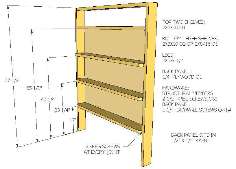 how to build a twin loft bed frame