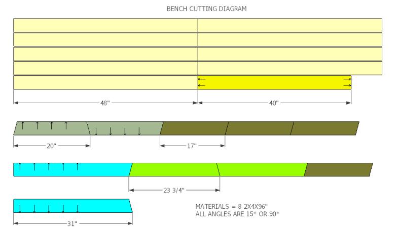 2x4 bench plans